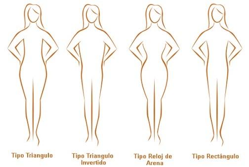 Los hombres prefieren a mujeres con curvas por razones evolutivas