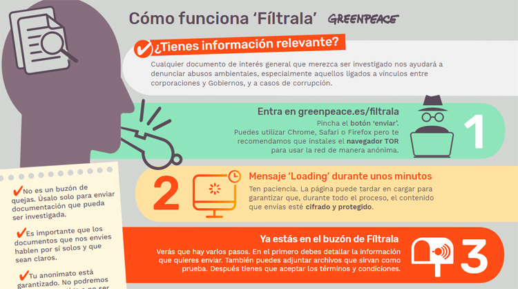 Protección para quienes defienden el medioambiente: Greenpeace lanza plataforma para denuncias y filtraciones anónimas