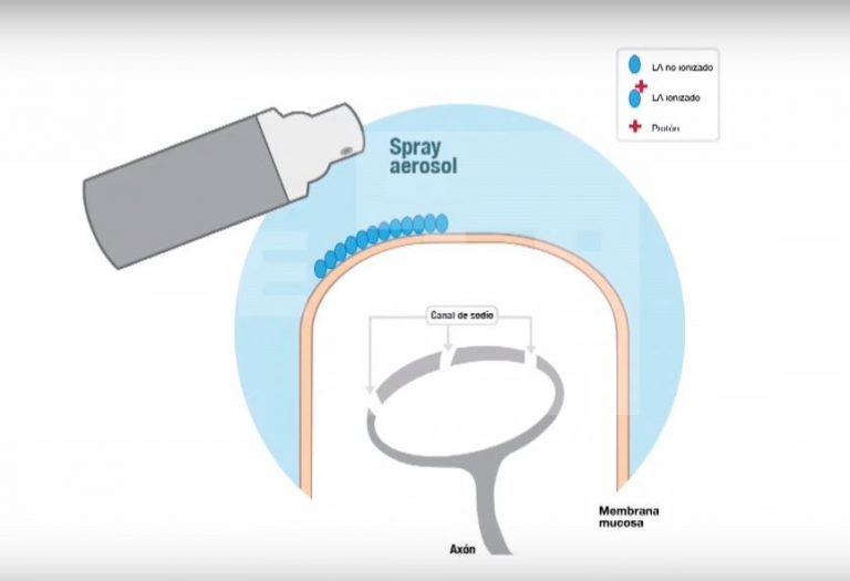 Crean aerosol para combatir la eyaculación precoz