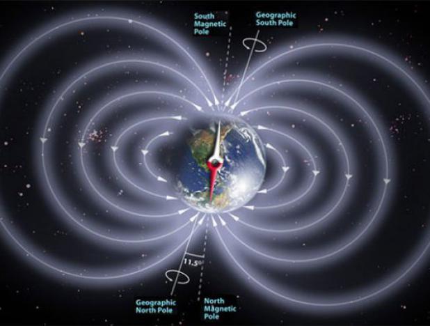 (Vídeo) Pronóstico apocalíptico: Los polos del campo magnético de la tierra se invierten dejándola vulnerable