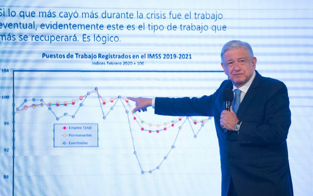 AMLO celebra pronósticos de crecimiento económico