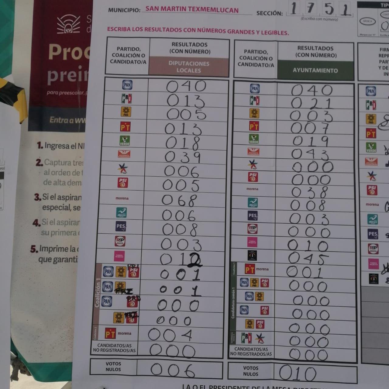 Recuento de voto por voto ya se configura en San Martín Texmelucan