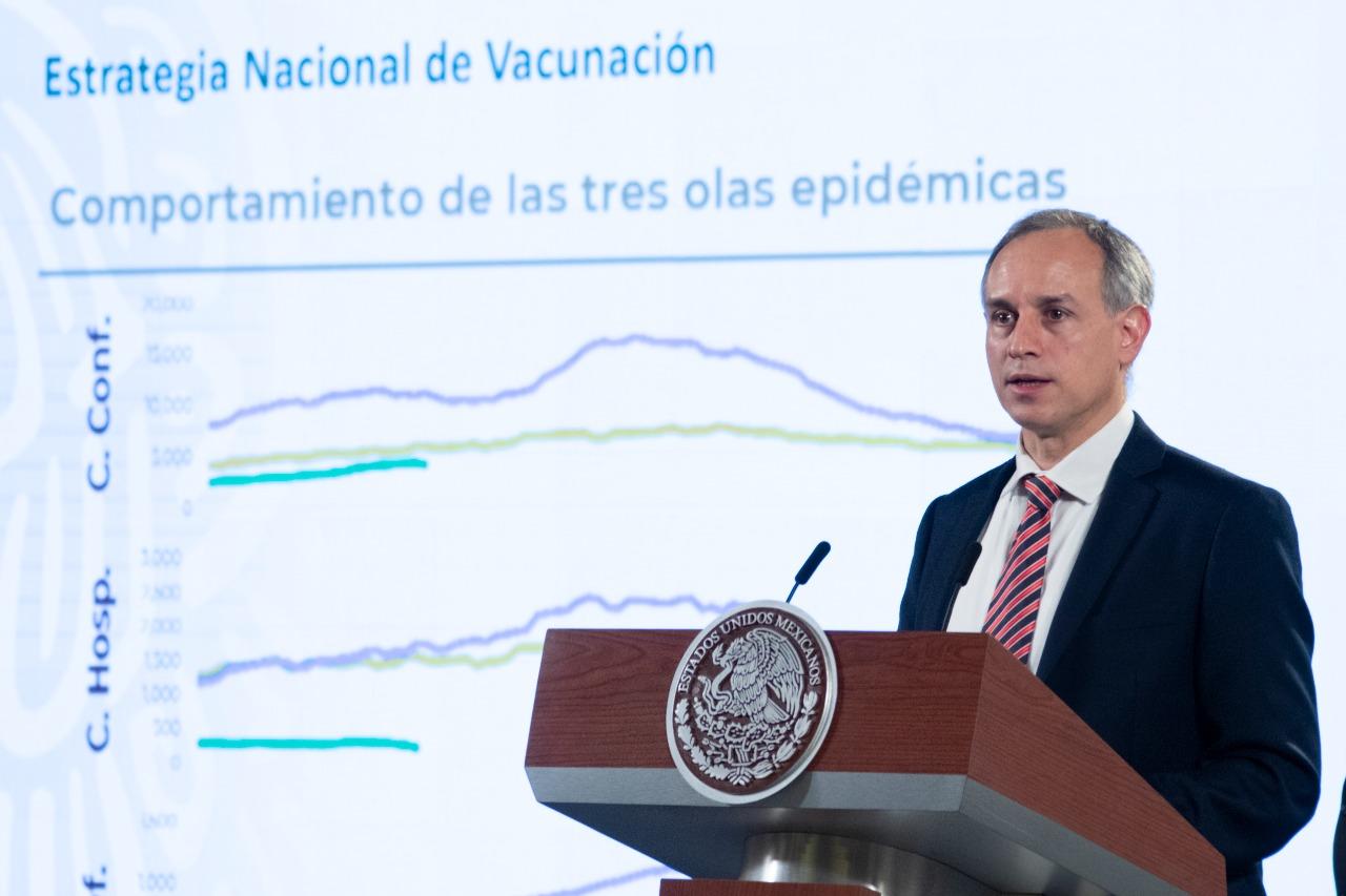 Confirman tercera ola de contagios de SARS-CoV-2 en México