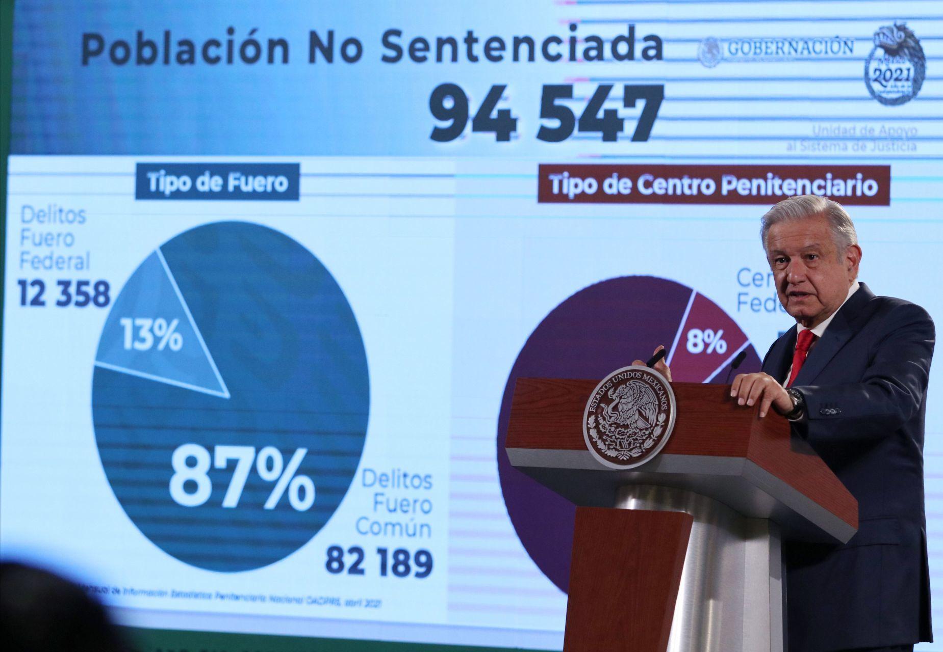 Andrés Manuel López Obrador beneficiará a presos sin sentencia, adultos mayores y torturados