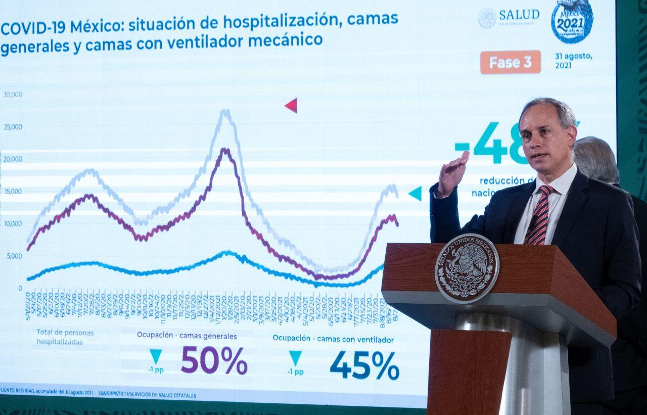 Niños, sin riesgo elevado de padecer COVID: López-Gatell