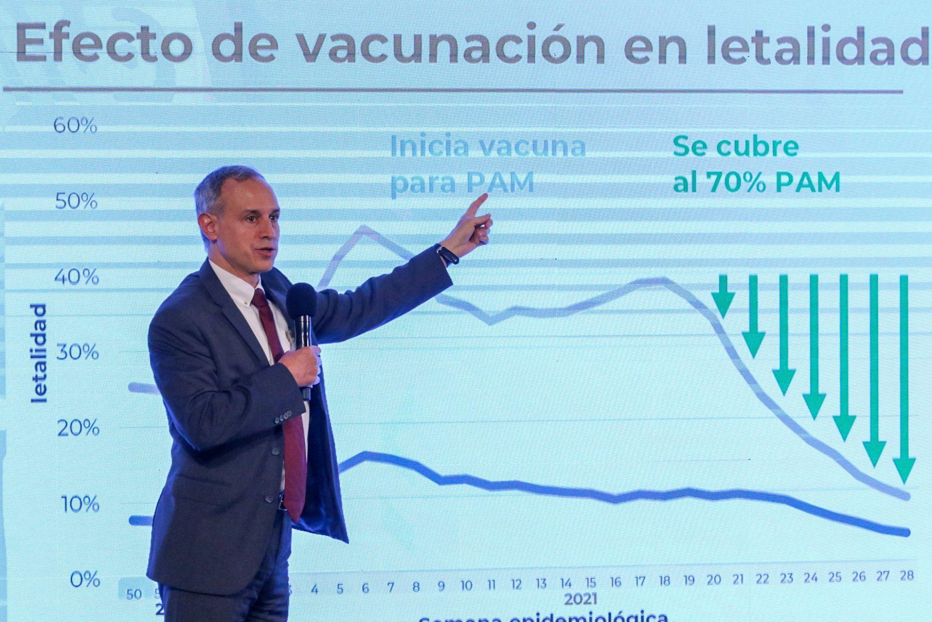 Reconvierten hospitales por alza de casos COVID-19 en México
